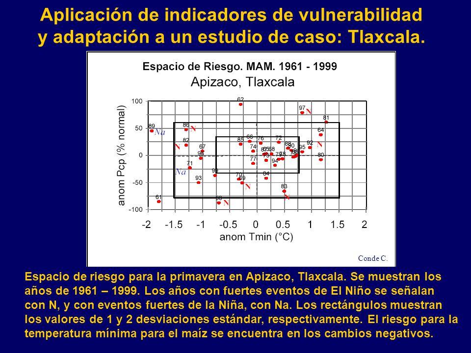Aplicación de indicadores de vulnerabilidad y adaptación a un estudio de caso: Tlaxcala.