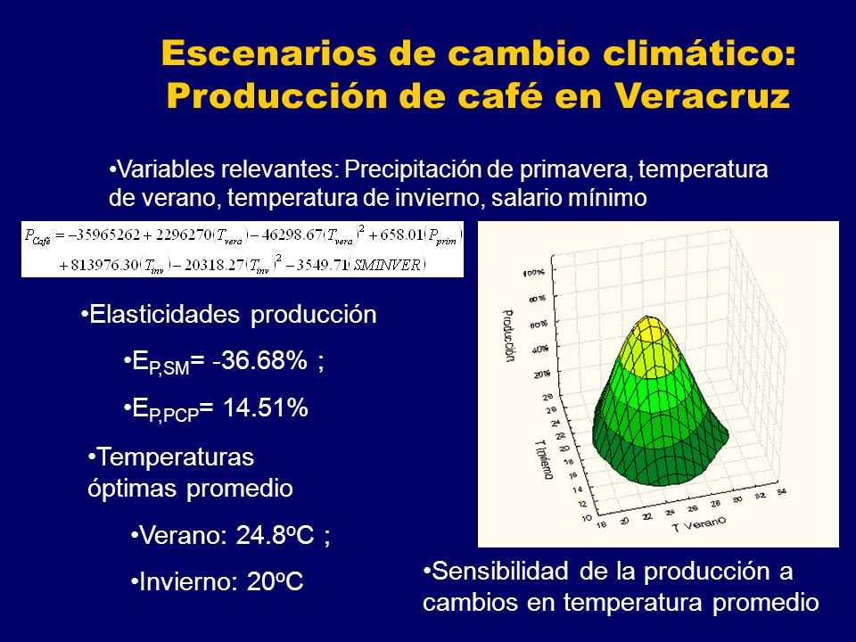 Escenarios de cambio climático: Producción de café en Veracruz