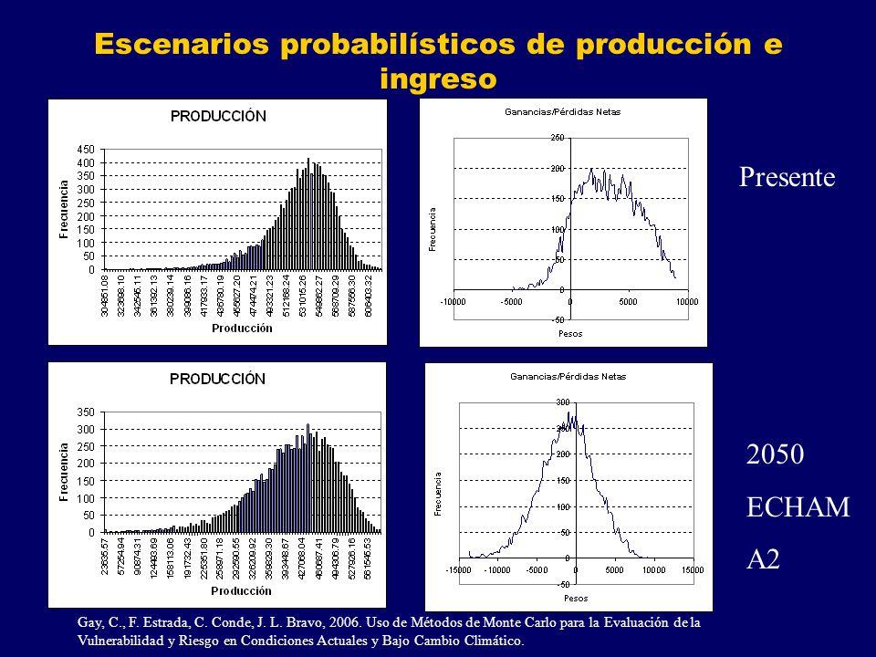Escenarios probabilísticos de producción e ingreso