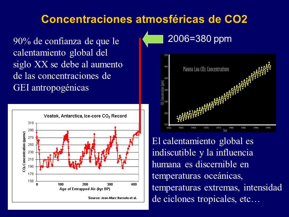 Concentraciones atmosféricas de CO2