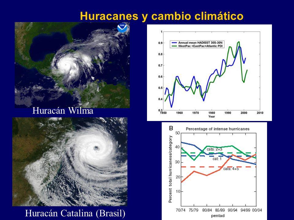 Huracanes y cambio climático