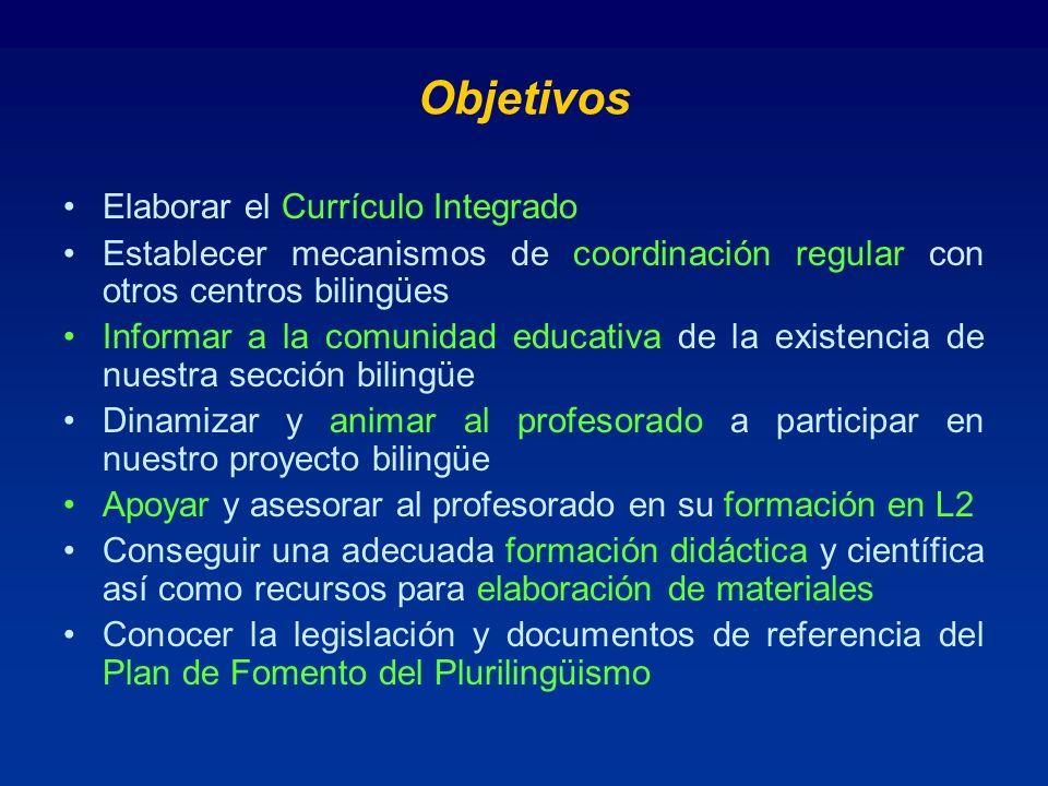 Objetivos Elaborar el Currículo Integrado
