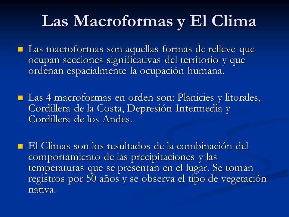 Las Macroformas y El Clima