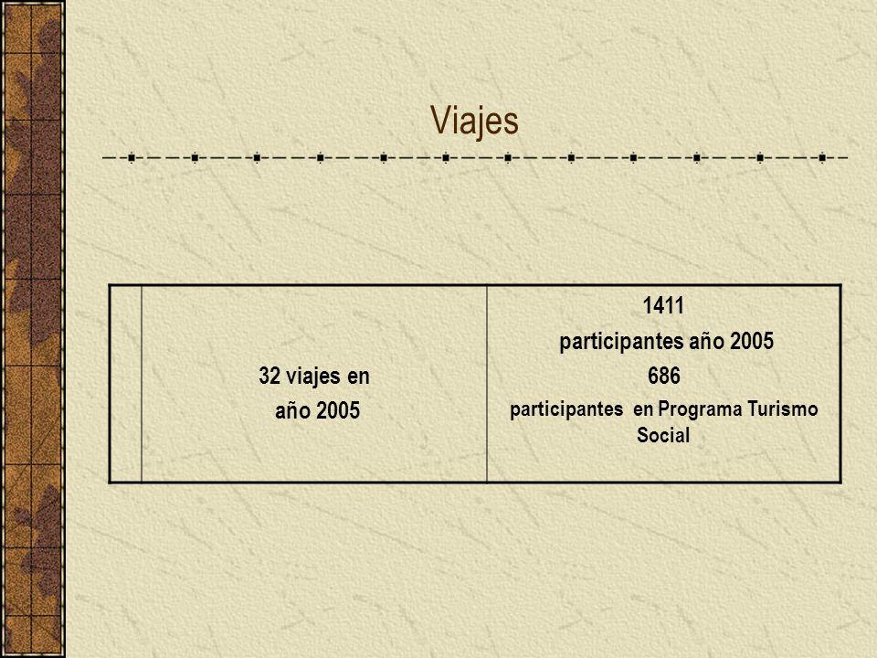 participantes en Programa Turismo Social