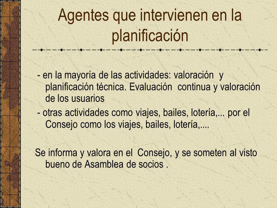 Agentes que intervienen en la planificación