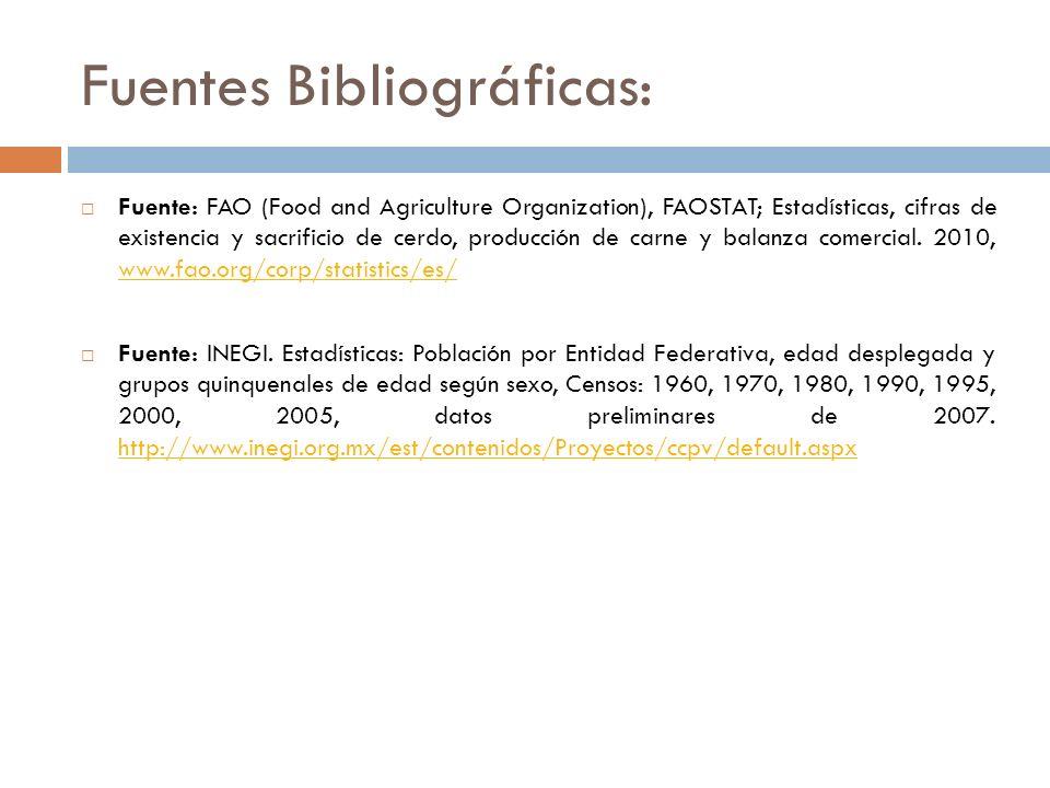 Fuentes Bibliográficas: