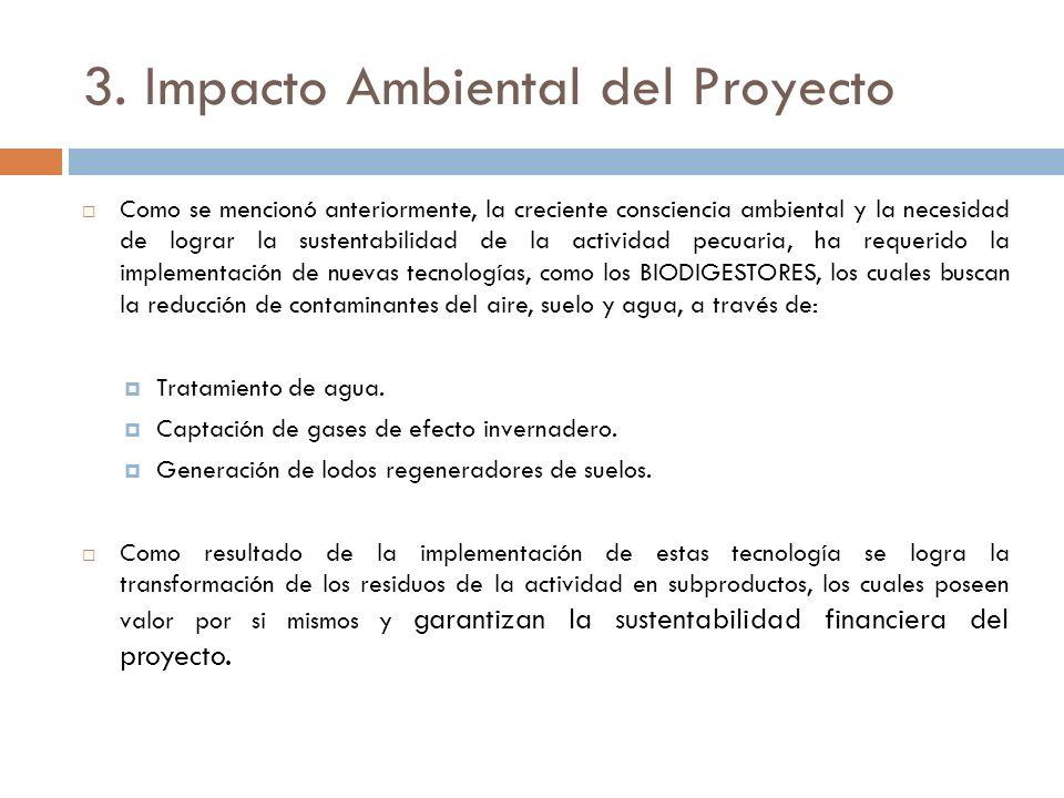 3. Impacto Ambiental del Proyecto