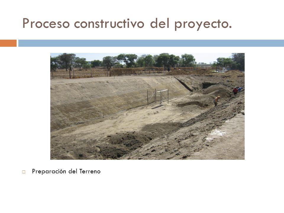 Proceso constructivo del proyecto.