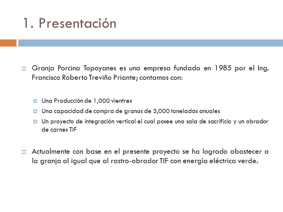 1. Presentación Granja Porcina Topoyanes es una empresa fundada en 1985 por el Ing. Francisco Roberto Treviño Priante; contamos con: