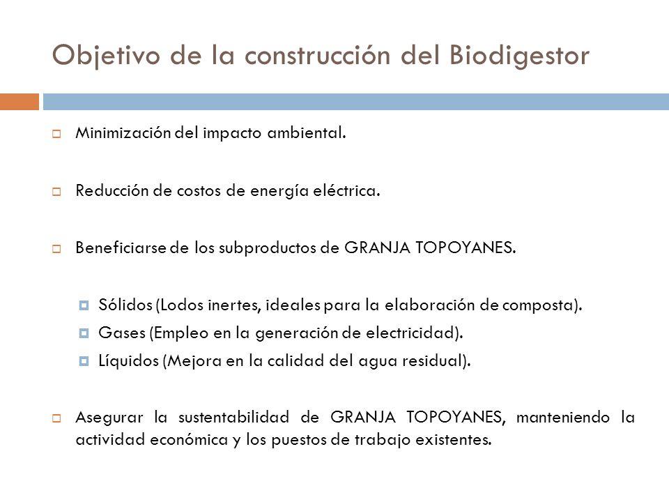 Objetivo de la construcción del Biodigestor