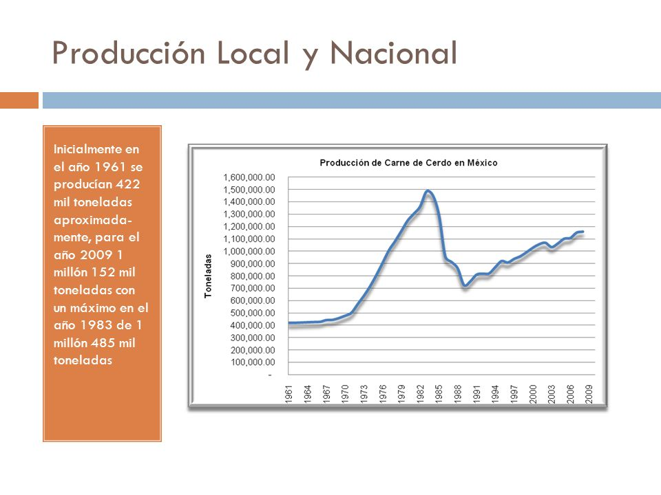 Producción Local y Nacional