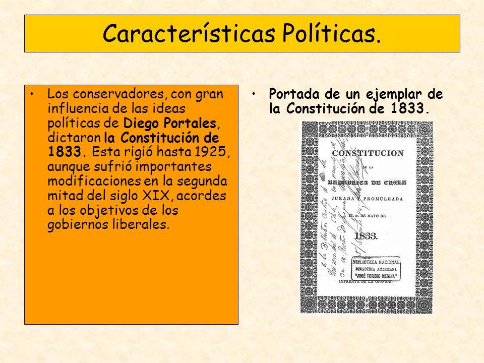 Características Políticas.