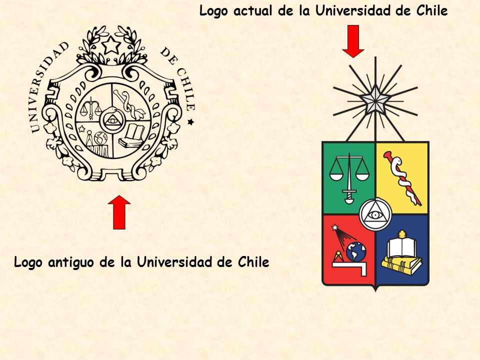Logo actual de la Universidad de Chile