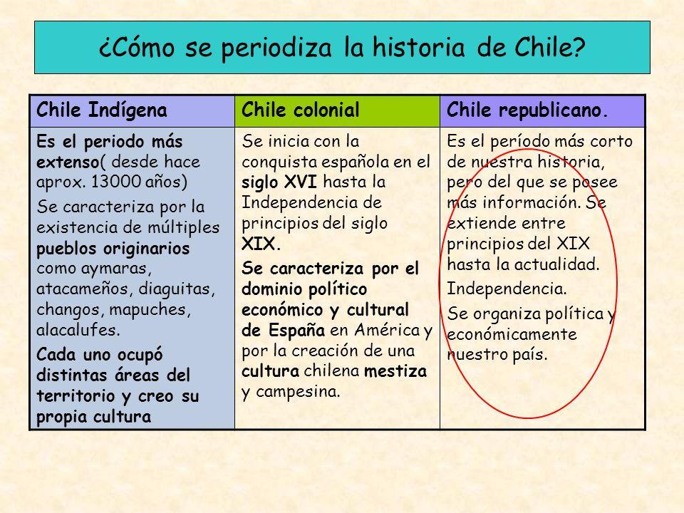 ¿Cómo se periodiza la historia de Chile