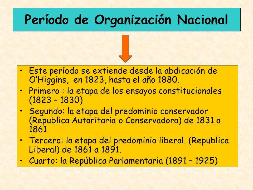Período de Organización Nacional