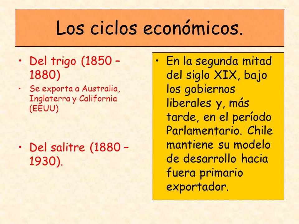Los ciclos económicos. Del trigo (1850 – 1880)
