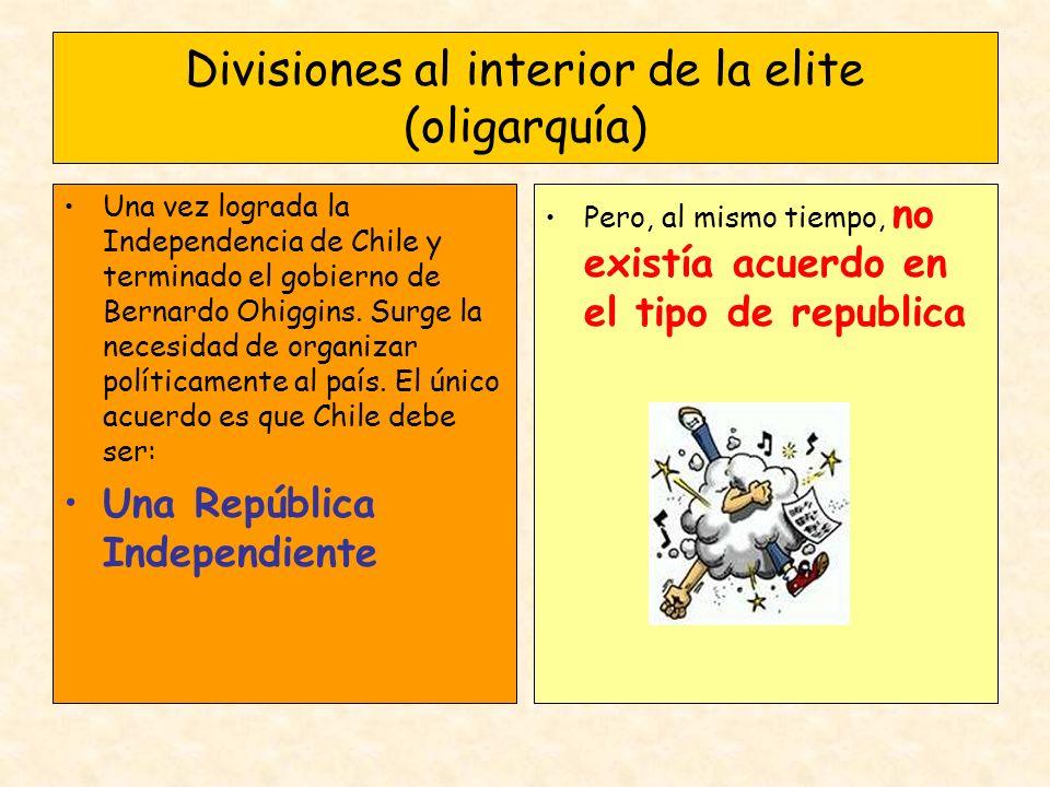 Divisiones al interior de la elite (oligarquía)