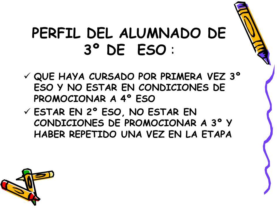 PERFIL DEL ALUMNADO DE 3º DE ESO :