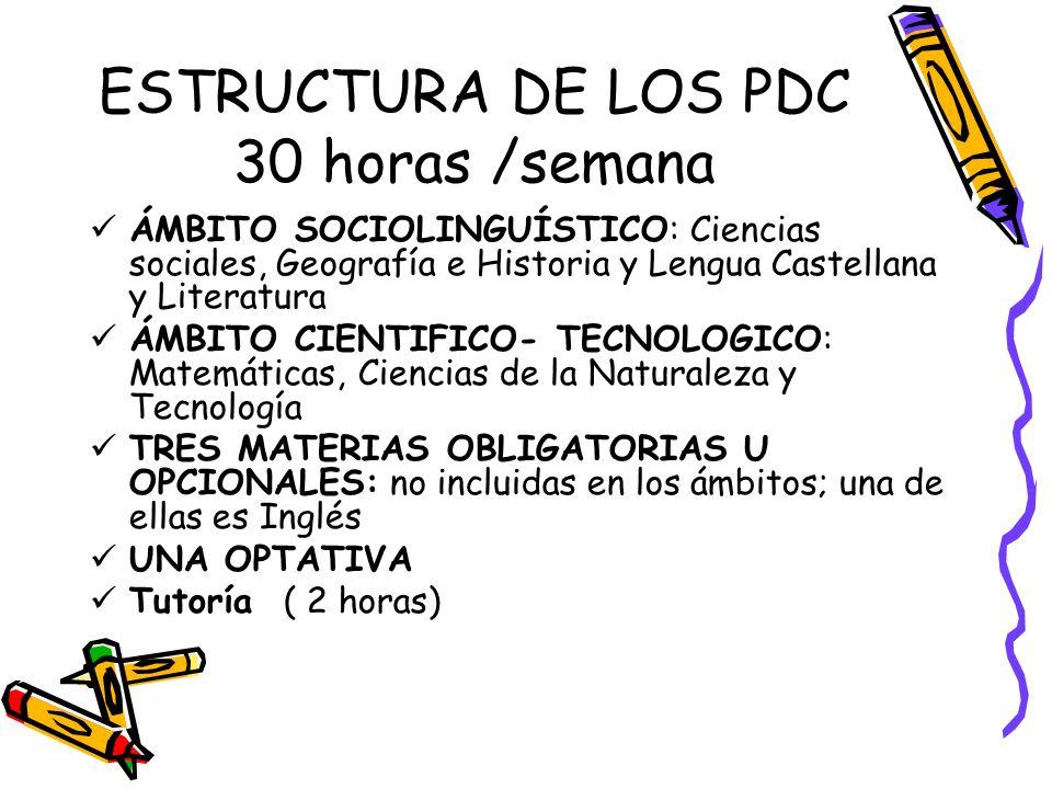 ESTRUCTURA DE LOS PDC 30 horas /semana