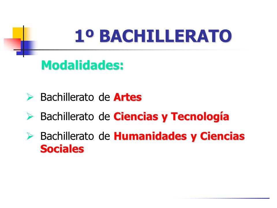 1º BACHILLERATO Modalidades: Bachillerato de Artes