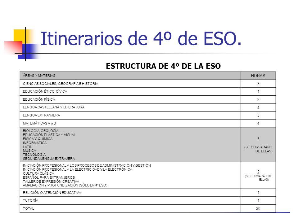 Itinerarios de 4º de ESO. ESTRUCTURA DE 4º DE LA ESO HORAS 3 1 2 4 30