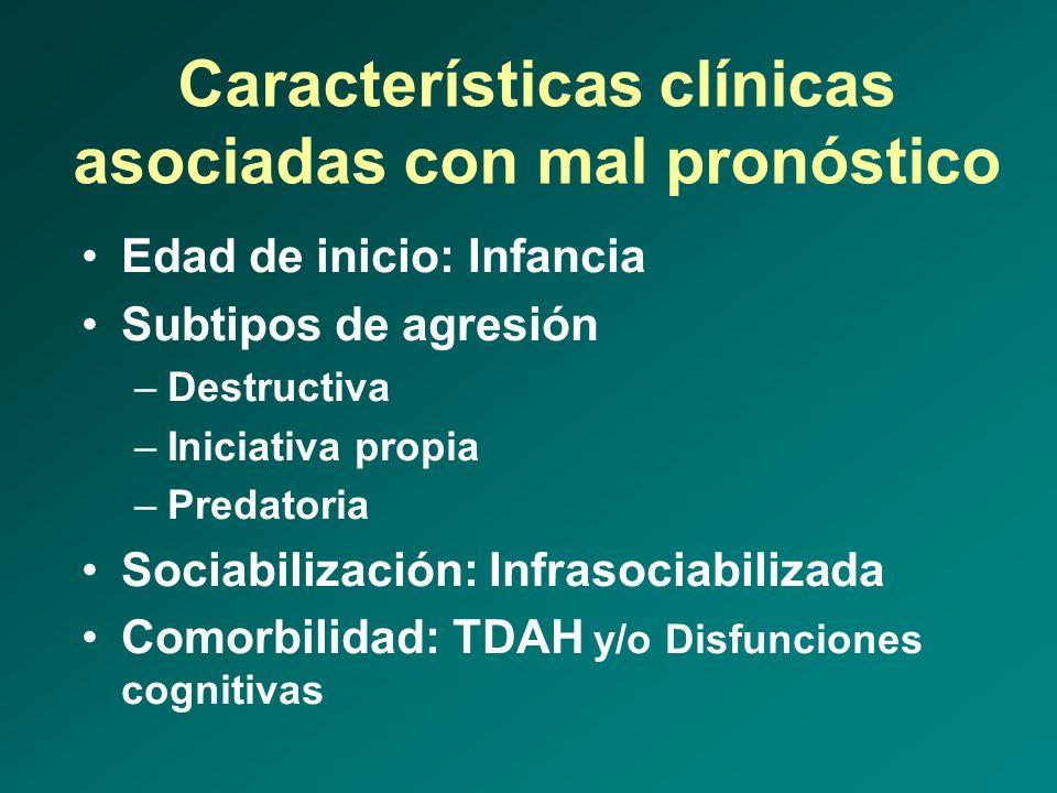 Características clínicas asociadas con mal pronóstico