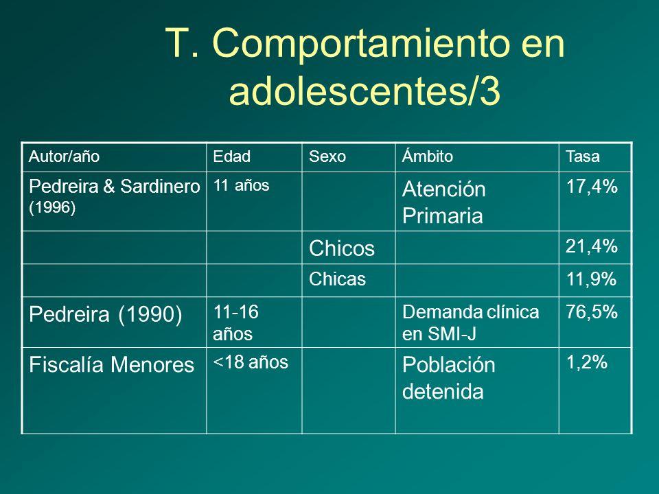 T. Comportamiento en adolescentes/3