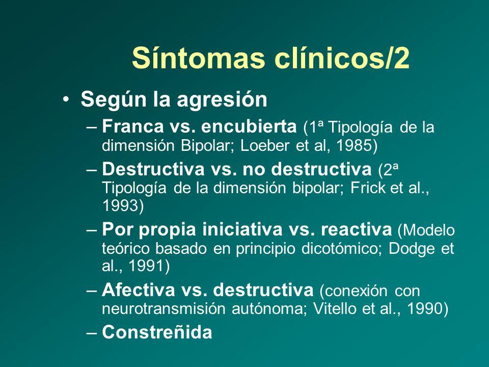 Síntomas clínicos/2 Según la agresión