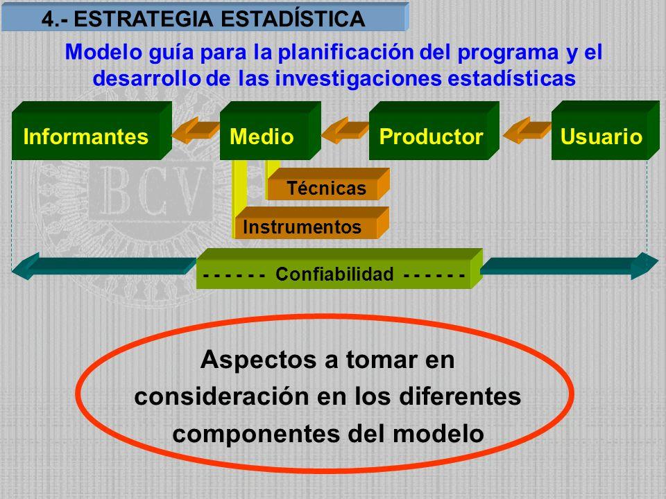 consideración en los diferentes componentes del modelo