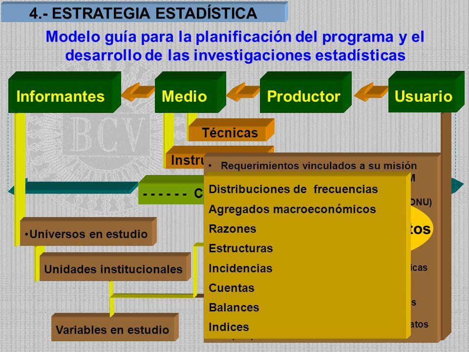 4.- ESTRATEGIA ESTADÍSTICA Inventario de requerimientos