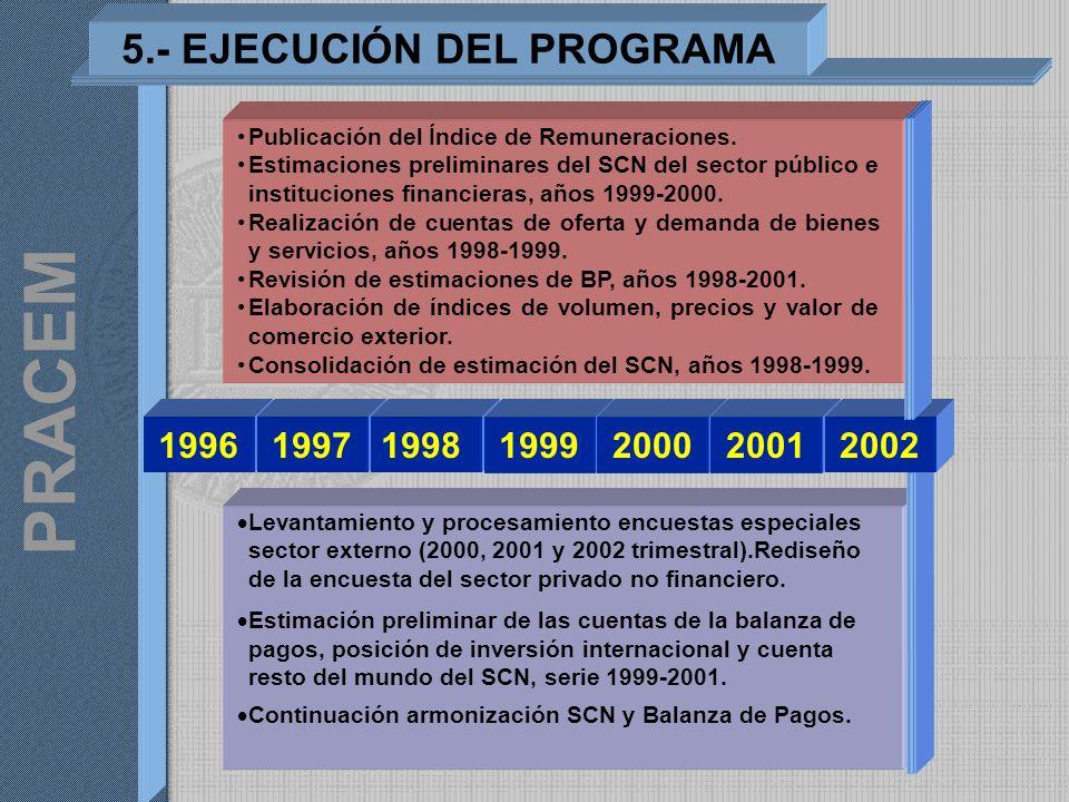5.- EJECUCIÓN DEL PROGRAMA