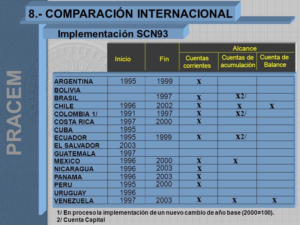 8.- COMPARACIÓN INTERNACIONAL