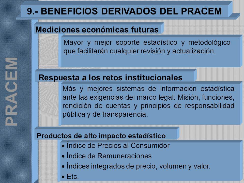 PRACEM 9.- BENEFICIOS DERIVADOS DEL PRACEM