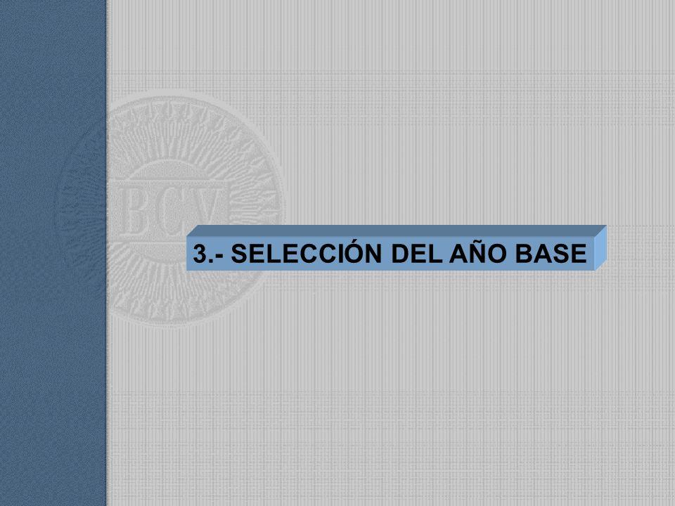 3.- SELECCIÓN DEL AÑO BASE