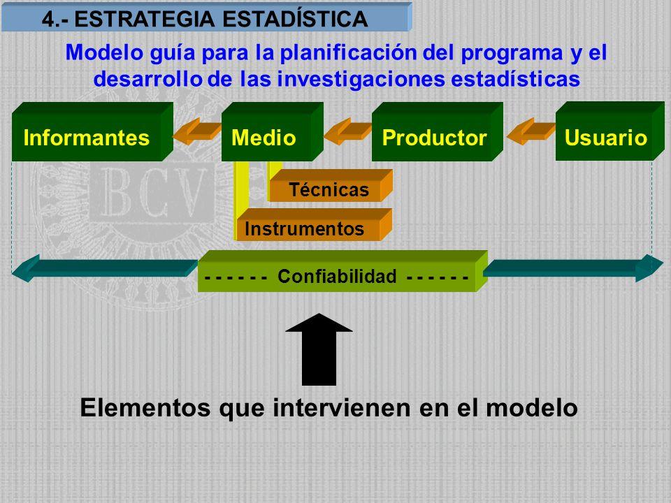 4.- ESTRATEGIA ESTADÍSTICA