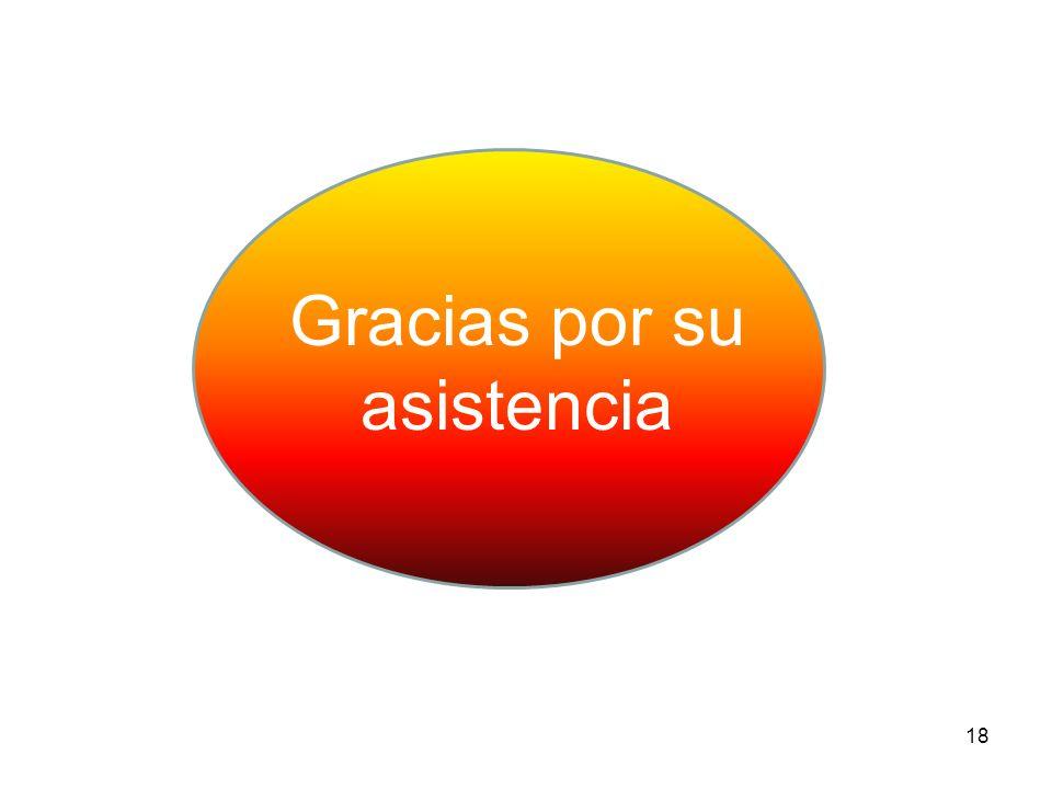 Gracias por su asistencia