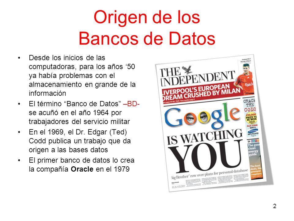 Origen de los Bancos de Datos