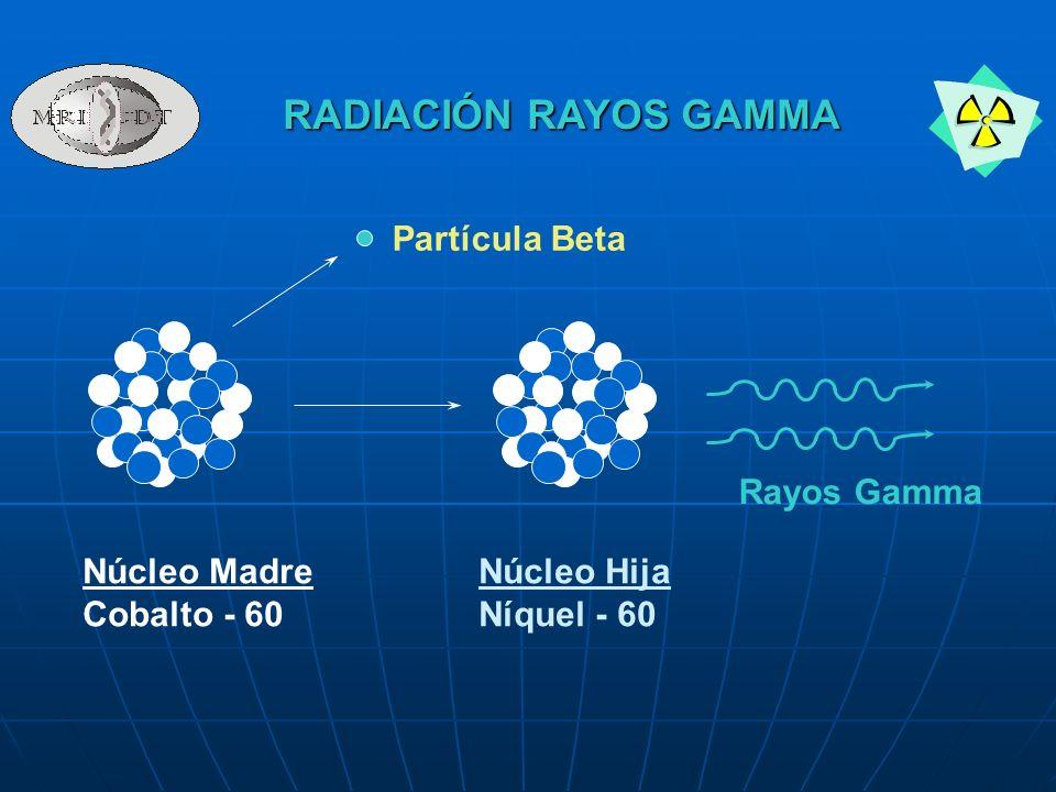 RADIACIÓN RAYOS GAMMA Partícula Beta Núcleo Madre Cobalto - 60