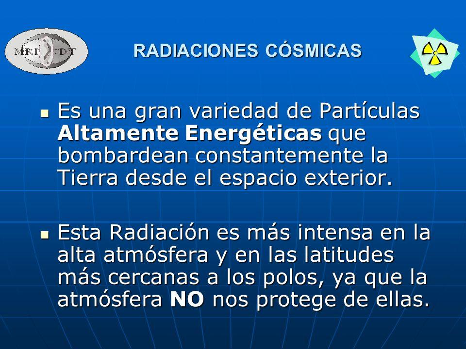 RADIACIONES CÓSMICASEs una gran variedad de Partículas Altamente Energéticas que bombardean constantemente la Tierra desde el espacio exterior.