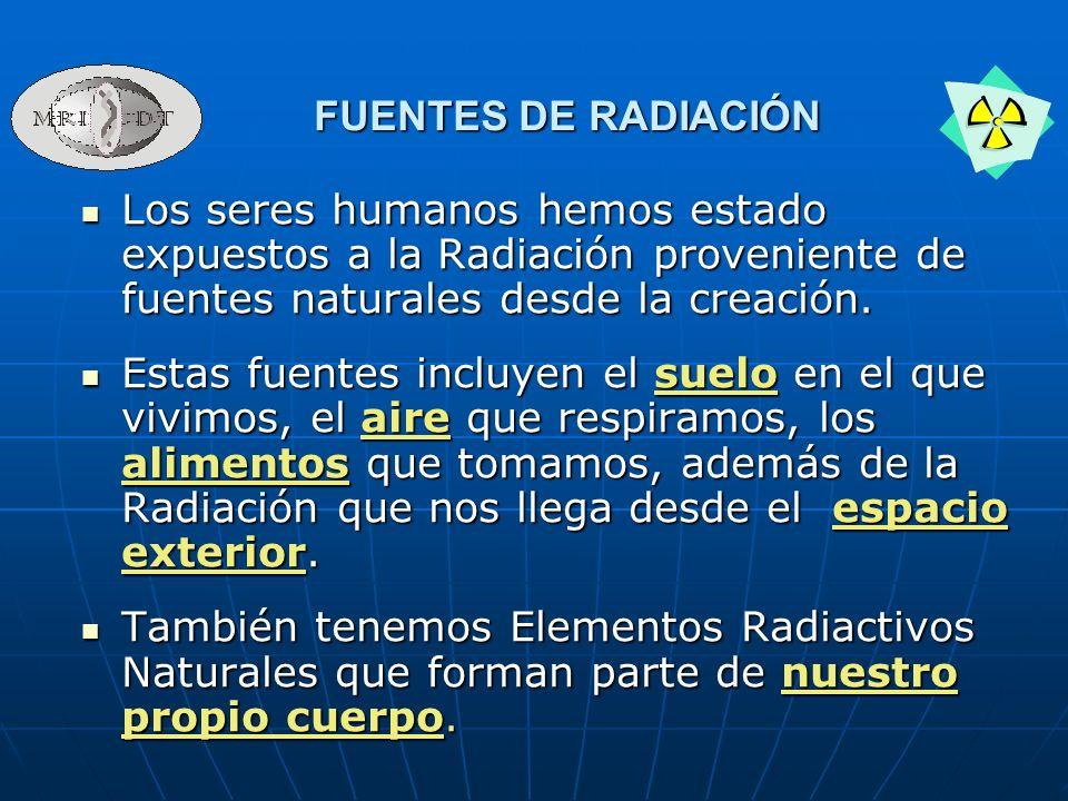 FUENTES DE RADIACIÓNLos seres humanos hemos estado expuestos a la Radiación proveniente de fuentes naturales desde la creación.