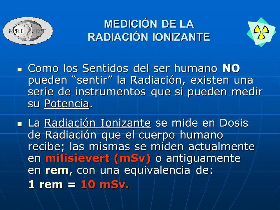MEDICIÓN DE LA RADIACIÓN IONIZANTE.