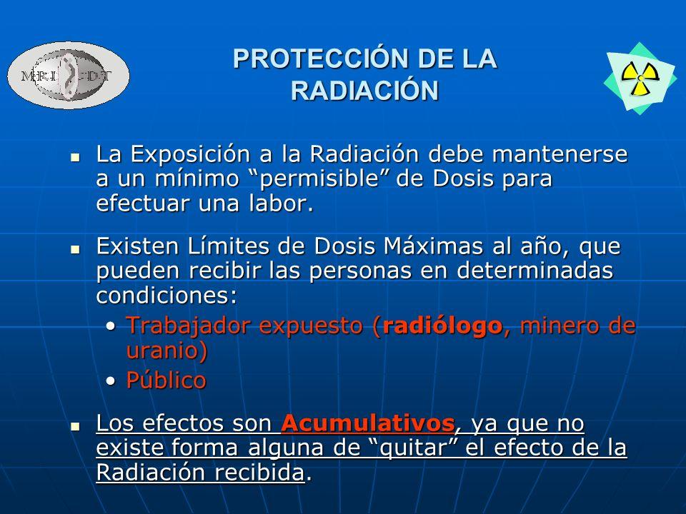 PROTECCIÓN DE LA RADIACIÓN