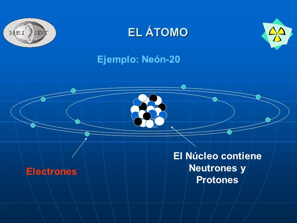 EL ÁTOMO Ejemplo: Neón-20 El Núcleo contiene Neutrones y Protones