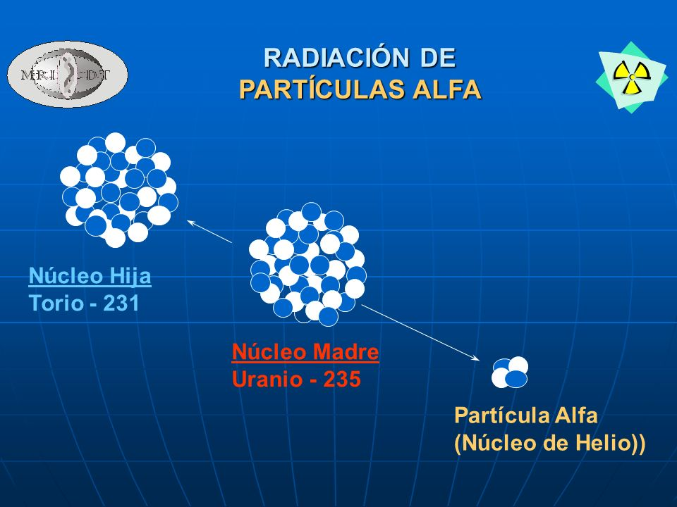 RADIACIÓN DE PARTÍCULAS ALFA