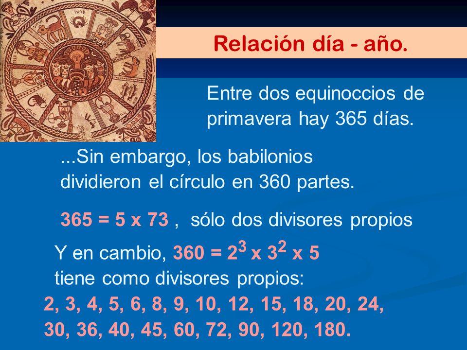 Relación día - año. Entre dos equinoccios de primavera hay 365 días.