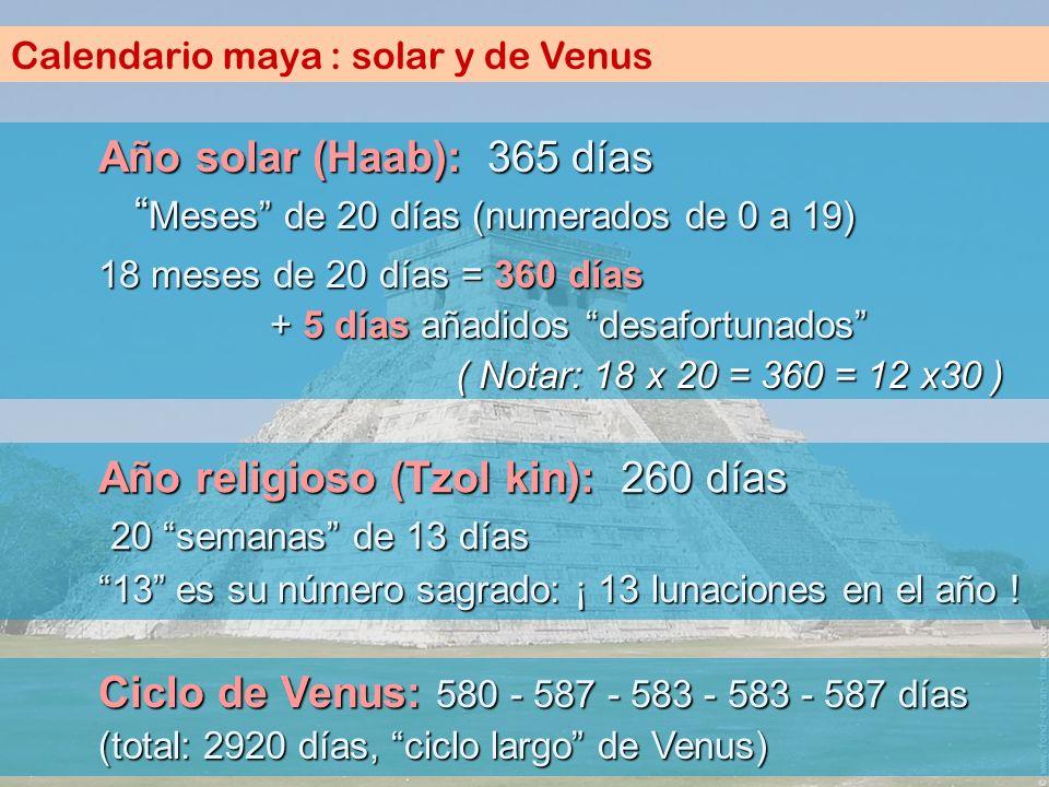 Meses de 20 días (numerados de 0 a 19)