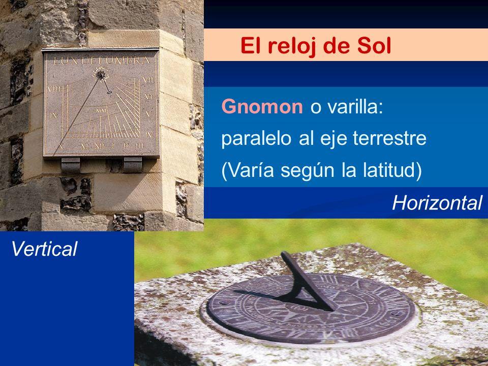 El reloj de Sol Gnomon o varilla: paralelo al eje terrestre