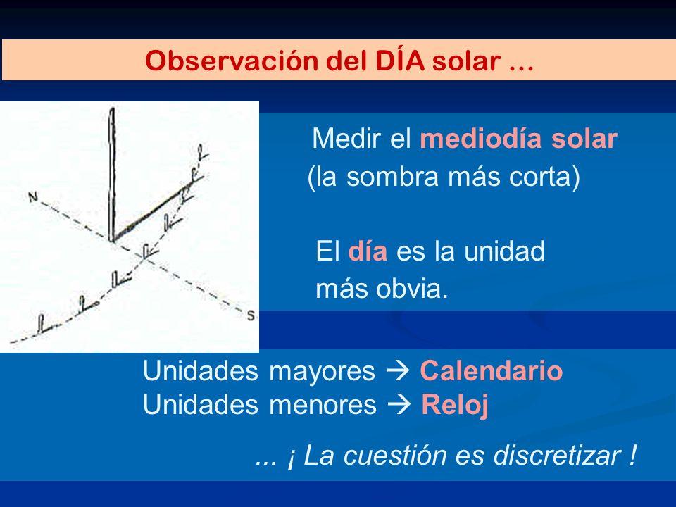 Observación del DÍA solar ...