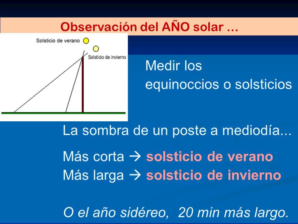Observación del AÑO solar ...