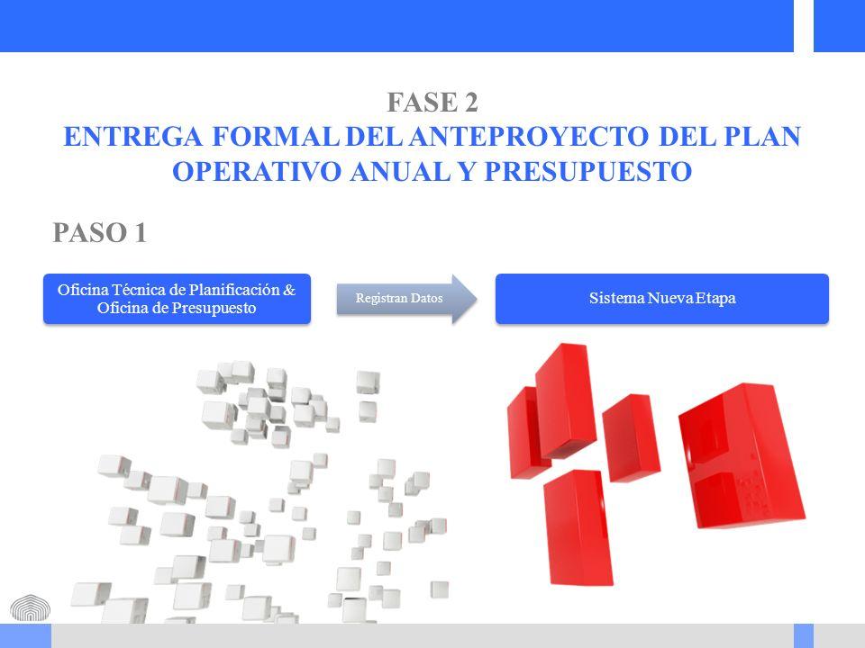 ENTREGA FORMAL DEL ANTEPROYECTO DEL PLAN OPERATIVO ANUAL Y PRESUPUESTO